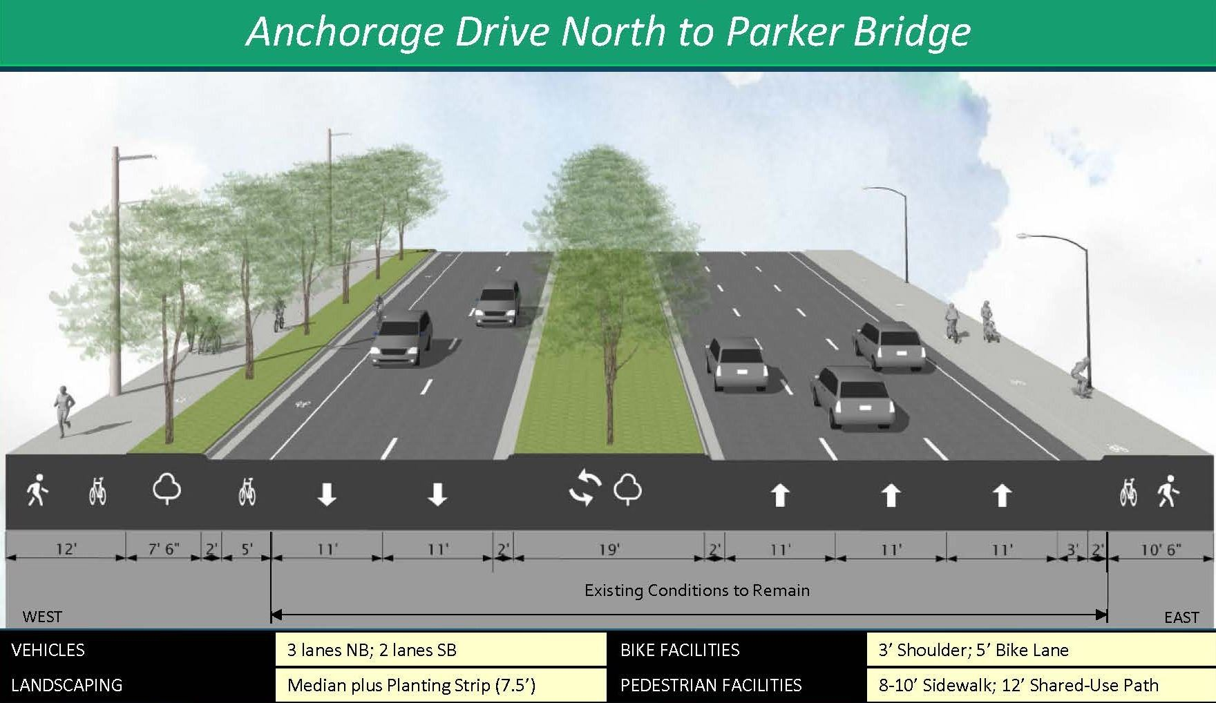 Cross section rendering of Anchorage Drive North to Parker Bridge