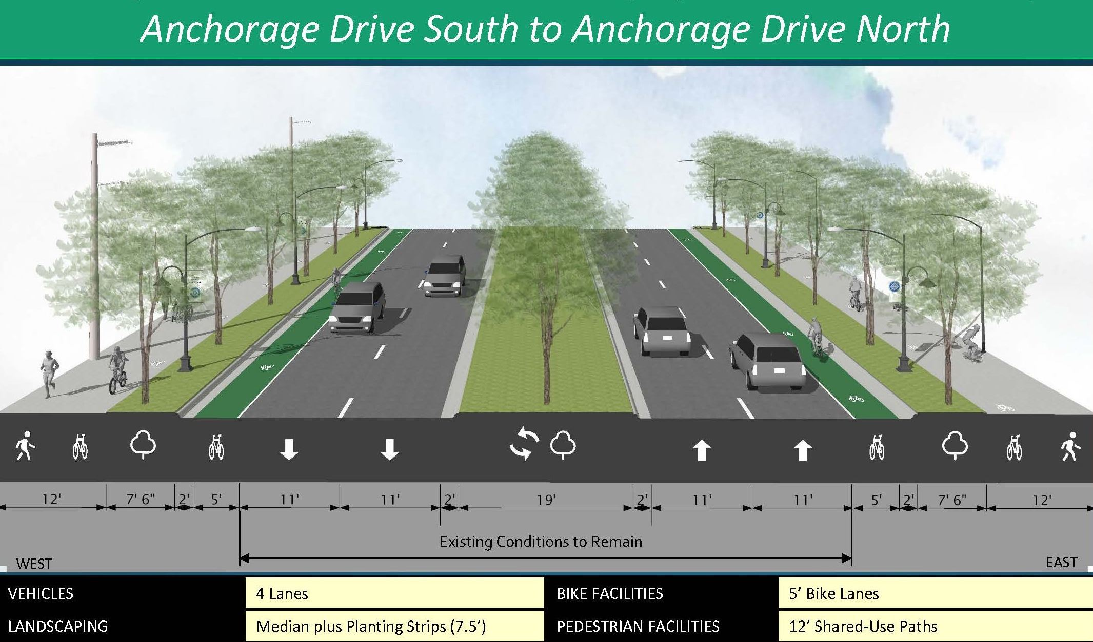 Cross section rendering of Anchorage Drive South to North 4-lane segment