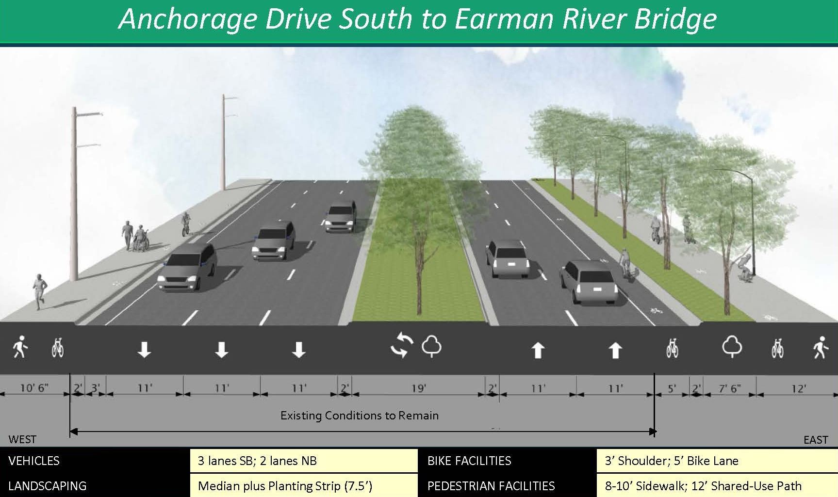 Cross section rendering of Earman Bridge to Anchorage Drive South
